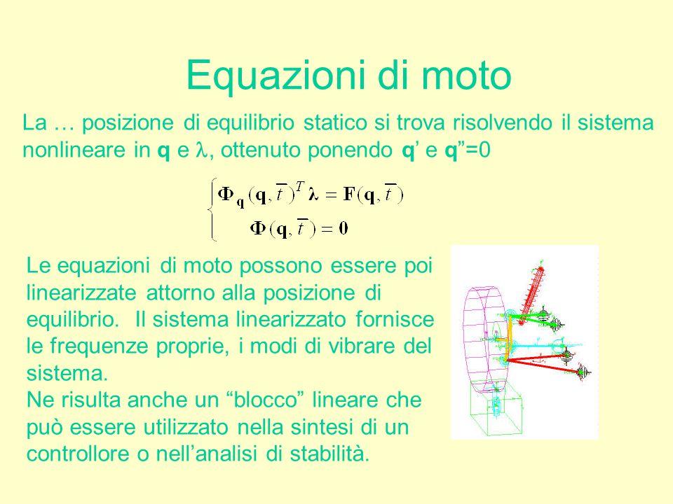 """Equazioni di moto La … posizione di equilibrio statico si trova risolvendo il sistema nonlineare in q e, ottenuto ponendo q' e q""""=0 Le equazioni di mo"""