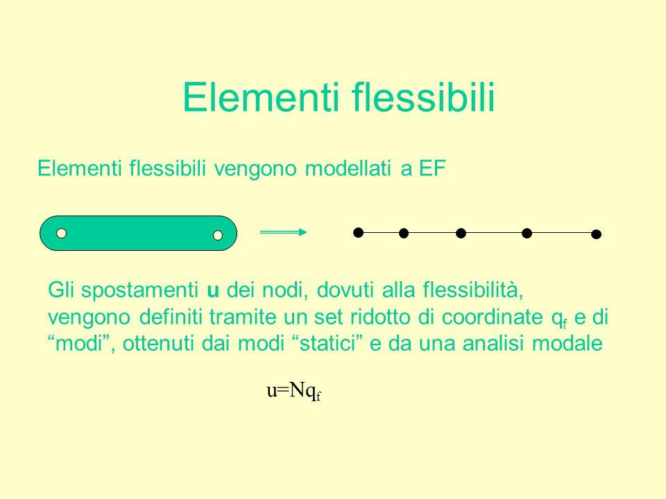 Elementi flessibili Elementi flessibili vengono modellati a EF Gli spostamenti u dei nodi, dovuti alla flessibilità, vengono definiti tramite un set r