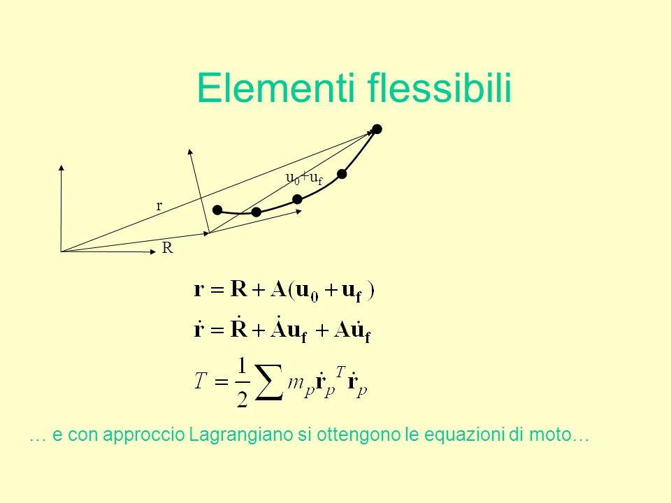 Elementi flessibili R u 0 +u f r … e con approccio Lagrangiano si ottengono le equazioni di moto…