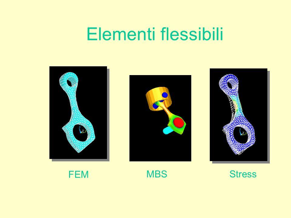 FEM MBS Stress Elementi flessibili