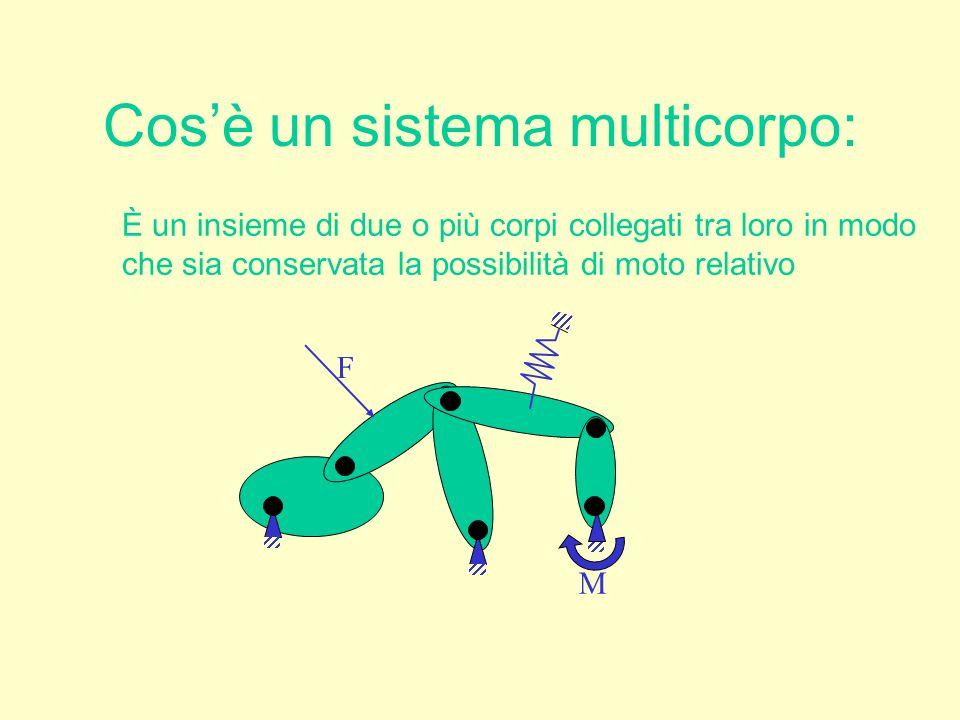 Cos'è un sistema multicorpo: È un insieme di due o più corpi collegati tra loro in modo che sia conservata la possibilità di moto relativo F M
