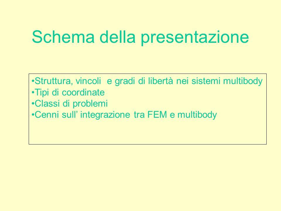 Schema della presentazione Struttura, vincoli e gradi di libertà nei sistemi multibody Tipi di coordinate Classi di problemi Cenni sull' integrazione