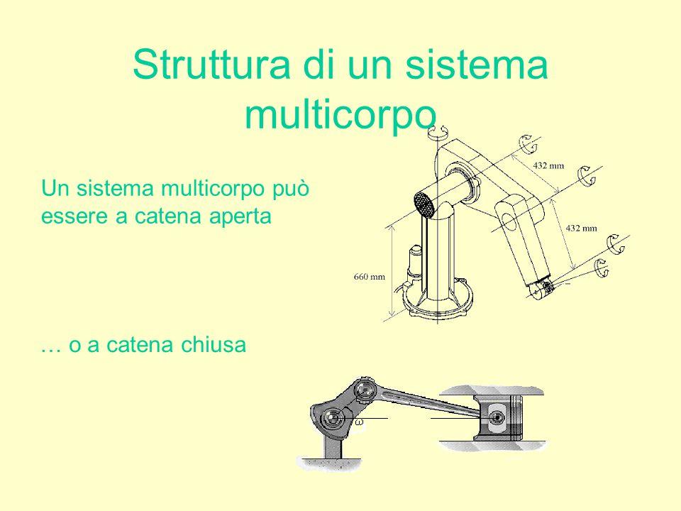 Un sistema multicorpo può essere a catena aperta … o a catena chiusa Struttura di un sistema multicorpo