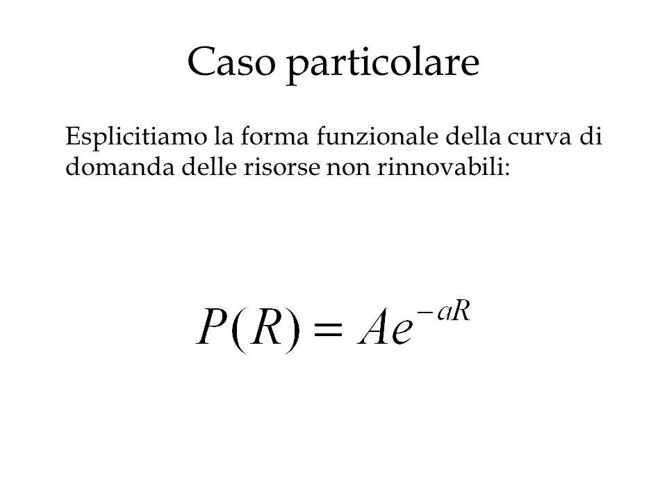 Caso particolare Esplicitiamo la forma funzionale della curva di domanda delle risorse non rinnovabili: