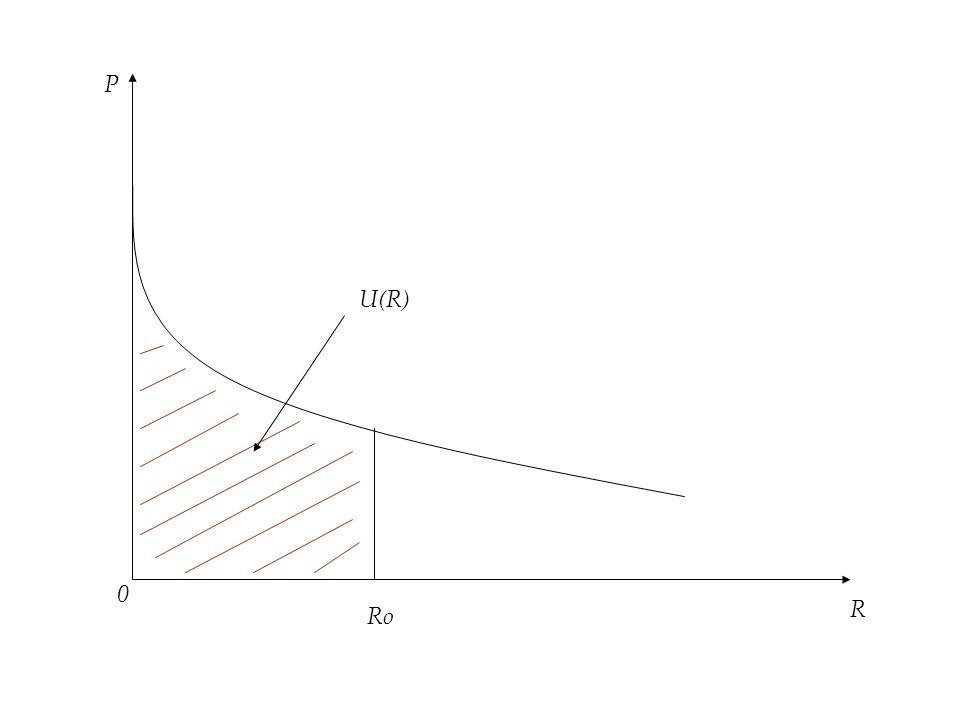 Utilità sociale derivante dal consumo di R o E differenziando rispetto a R, otteniamo: l'utilità marginale derivante dallo sfruttamento della risorsa eguaglia il prezzo netto della risorsa stessa.