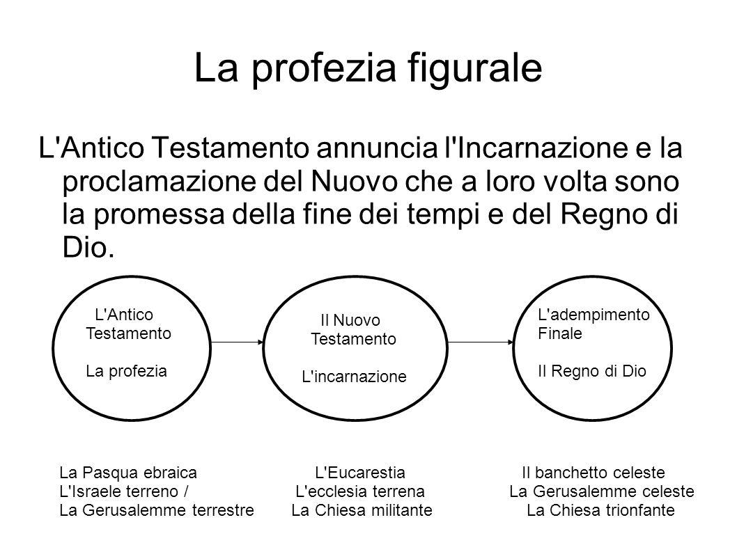 La profezia figurale L'Antico Testamento annuncia l'Incarnazione e la proclamazione del Nuovo che a loro volta sono la promessa della fine dei tempi e