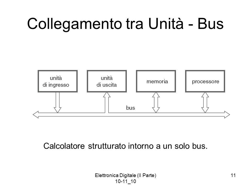 Elettronica Digitale (II Parte) 10-11_10 11 Collegamento tra Unità - Bus Calcolatore strutturato intorno a un solo bus.