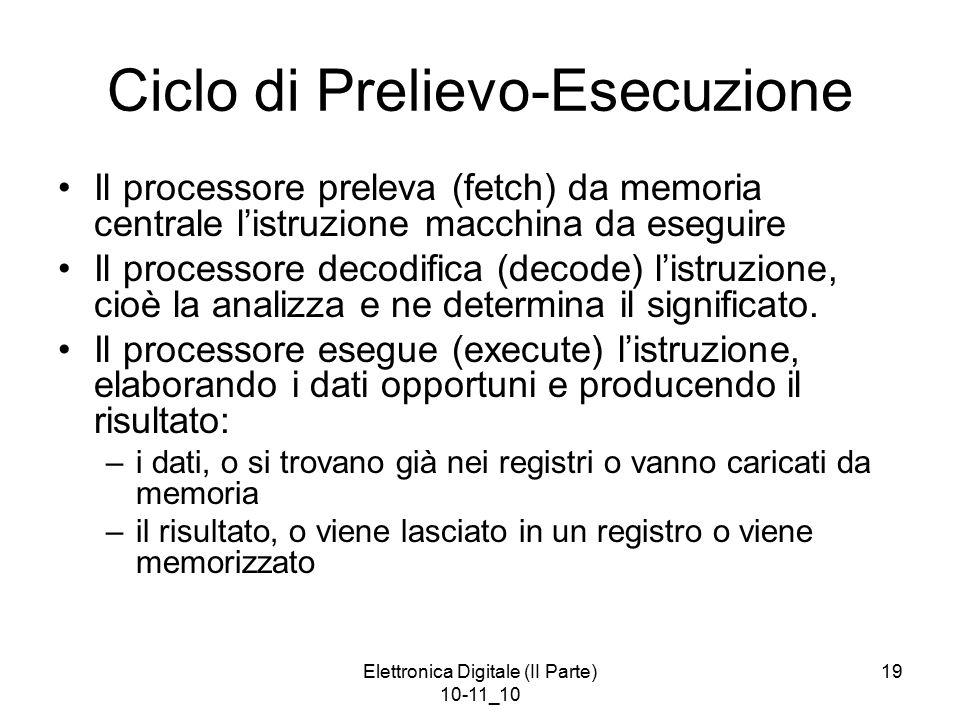 Elettronica Digitale (II Parte) 10-11_10 19 Ciclo di Prelievo-Esecuzione Il processore preleva (fetch) da memoria centrale l'istruzione macchina da eseguire Il processore decodifica (decode) l'istruzione, cioè la analizza e ne determina il significato.