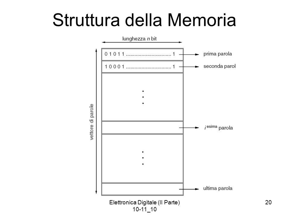 Elettronica Digitale (II Parte) 10-11_10 20 Struttura della Memoria