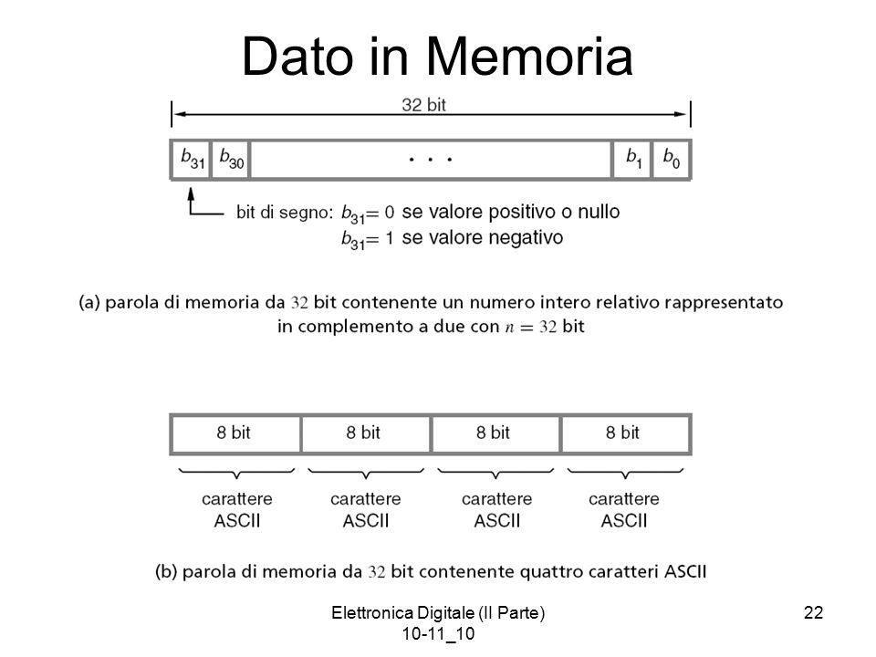 Elettronica Digitale (II Parte) 10-11_10 22 Dato in Memoria