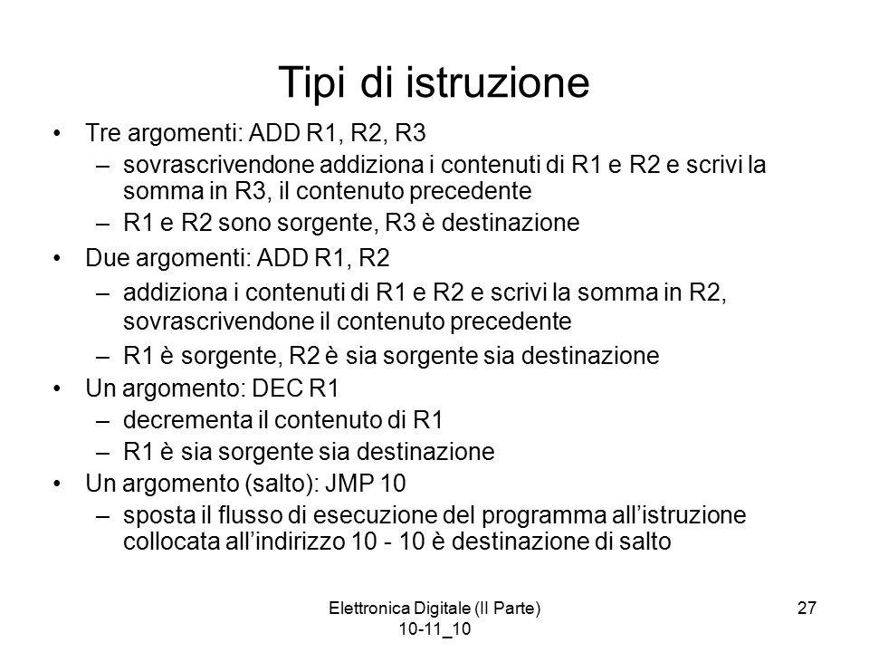 Elettronica Digitale (II Parte) 10-11_10 27 Tipi di istruzione Tre argomenti: ADD R1, R2, R3 –sovrascrivendone addiziona i contenuti di R1 e R2 e scrivi la somma in R3, il contenuto precedente –R1 e R2 sono sorgente, R3 è destinazione Due argomenti: ADD R1, R2 –addiziona i contenuti di R1 e R2 e scrivi la somma in R2, sovrascrivendone il contenuto precedente –R1 è sorgente, R2 è sia sorgente sia destinazione Un argomento: DEC R1 –decrementa il contenuto di R1 –R1 è sia sorgente sia destinazione Un argomento (salto): JMP 10 –sposta il flusso di esecuzione del programma all'istruzione collocata all'indirizzo 10 - 10 è destinazione di salto