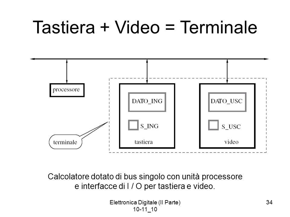 Elettronica Digitale (II Parte) 10-11_10 34 Tastiera + Video = Terminale Calcolatore dotato di bus singolo con unità processore e interfacce di I / O per tastiera e video.