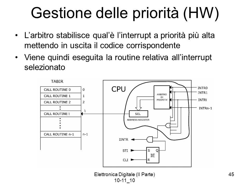Elettronica Digitale (II Parte) 10-11_10 45 Gestione delle priorità (HW) L'arbitro stabilisce qual'è l'interrupt a priorità più alta mettendo in uscita il codice corrispondente Viene quindi eseguita la routine relativa all'interrupt selezionato