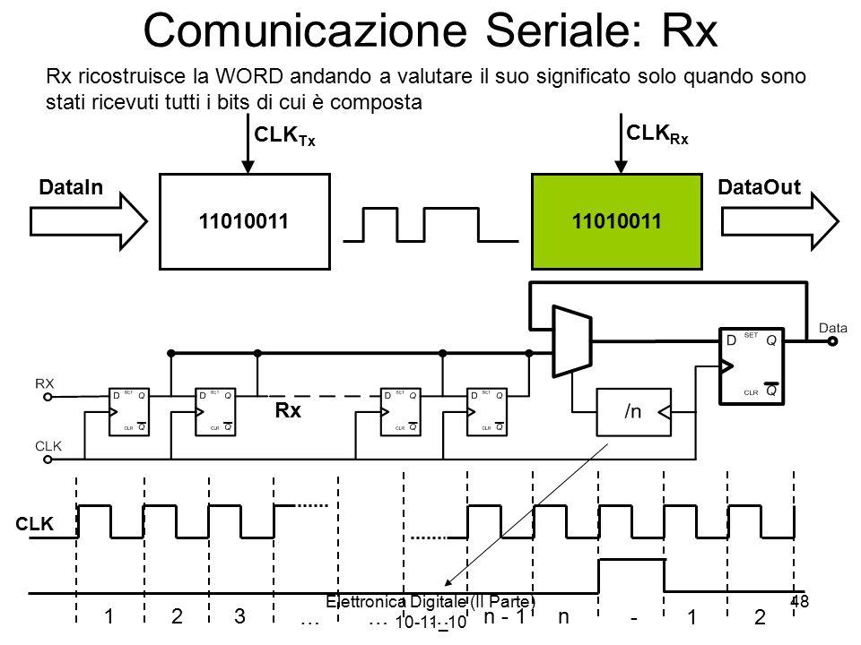 Elettronica Digitale (II Parte) 10-11_10 48 Comunicazione Seriale: Rx 11010011 CLK Tx CLK Rx DataInDataOut Rx 123 ……… n - 1n -12 CLK Rx ricostruisce la WORD andando a valutare il suo significato solo quando sono stati ricevuti tutti i bits di cui è composta