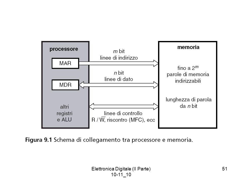 Elettronica Digitale (II Parte) 10-11_10 51