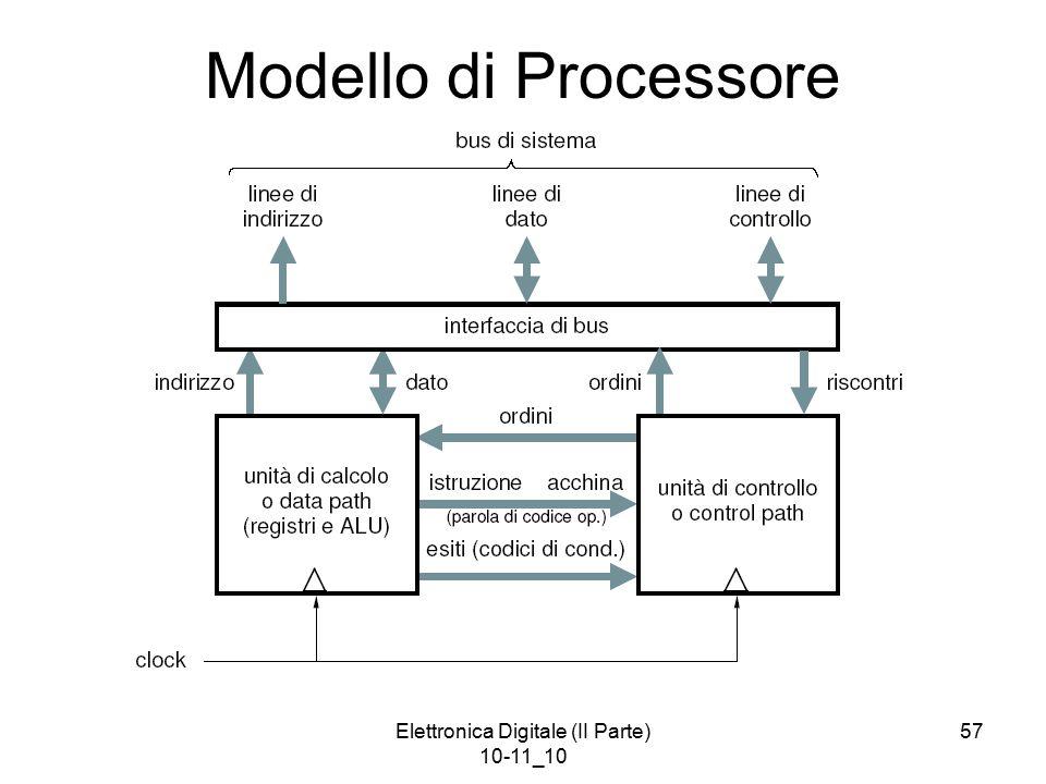 Elettronica Digitale (II Parte) 10-11_10 57 Modello di Processore