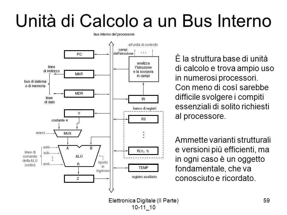 Elettronica Digitale (II Parte) 10-11_10 59 Unità di Calcolo a un Bus Interno È la struttura base di unità di calcolo e trova ampio uso in numerosi processori.