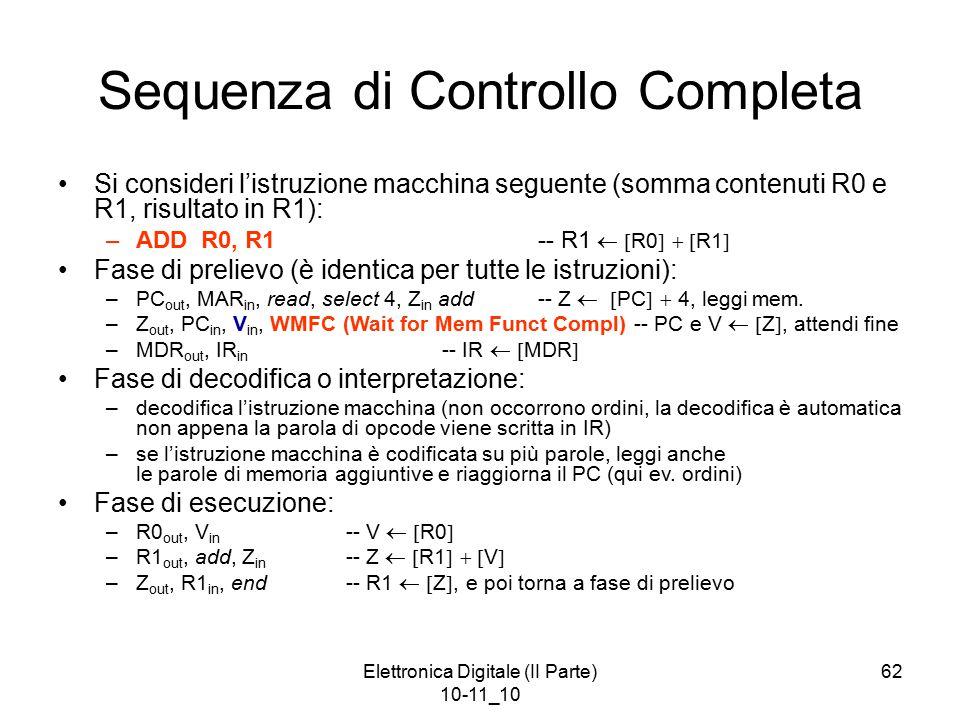 Elettronica Digitale (II Parte) 10-11_10 62 Sequenza di Controllo Completa Si consideri l'istruzione macchina seguente (somma contenuti R0 e R1, risul