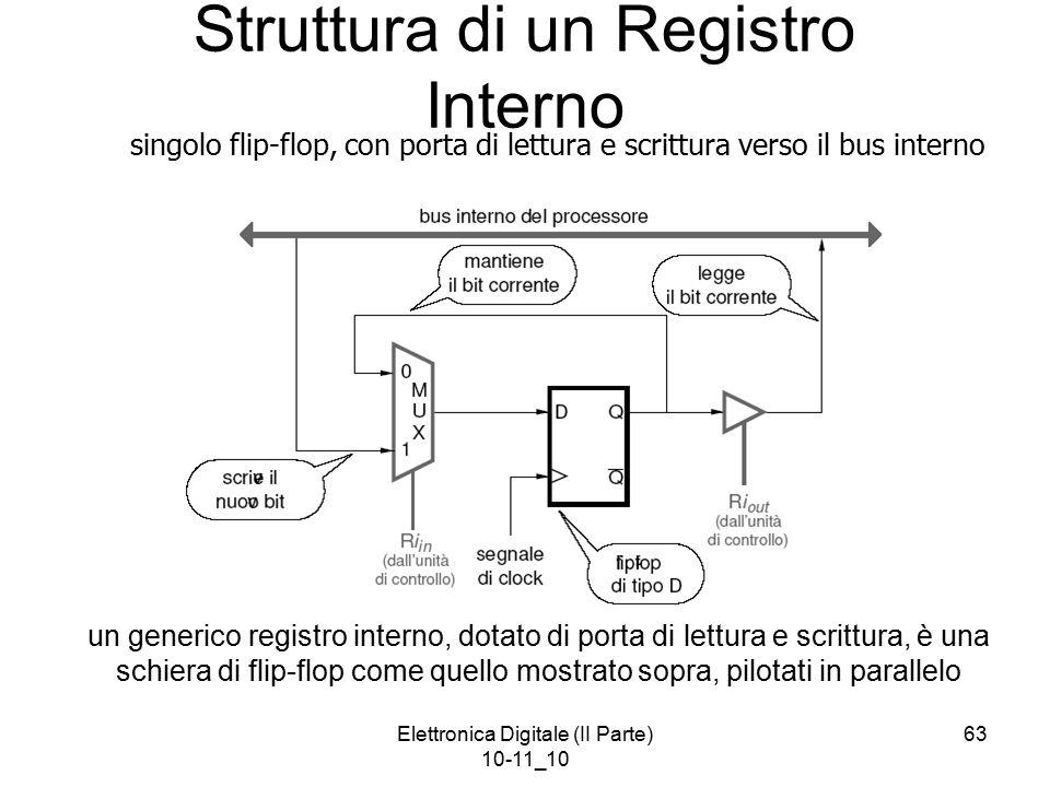 Elettronica Digitale (II Parte) 10-11_10 63 Struttura di un Registro Interno un generico registro interno, dotato di porta di lettura e scrittura, è una schiera di flip-flop come quello mostrato sopra, pilotati in parallelo singolo flip-flop, con porta di lettura e scrittura verso il bus interno