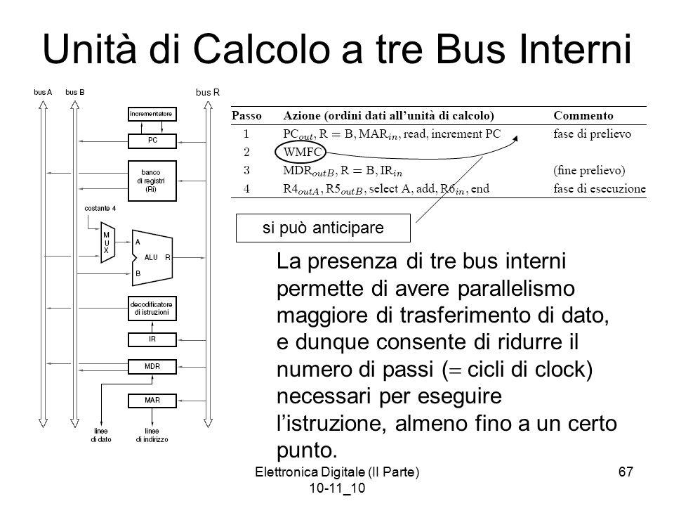 Elettronica Digitale (II Parte) 10-11_10 67 Unità di Calcolo a tre Bus Interni La presenza di tre bus interni permette di avere parallelismo maggiore di trasferimento di dato, e dunque consente di ridurre il numero di passi (  cicli di clock) necessari per eseguire l'istruzione, almeno fino a un certo punto.