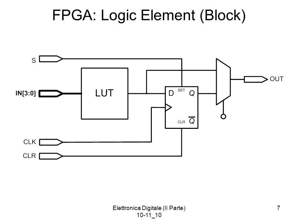 Elettronica Digitale (II Parte) 10-11_10 8 FPGA : motivi delle scelte Riprogrammabilità anche parziale Funzionalità volatili e non volatili: SRAM, FLASH, FUSE e MPGA Tool molto efficienti (HDL) Prototipi di test Ecc.