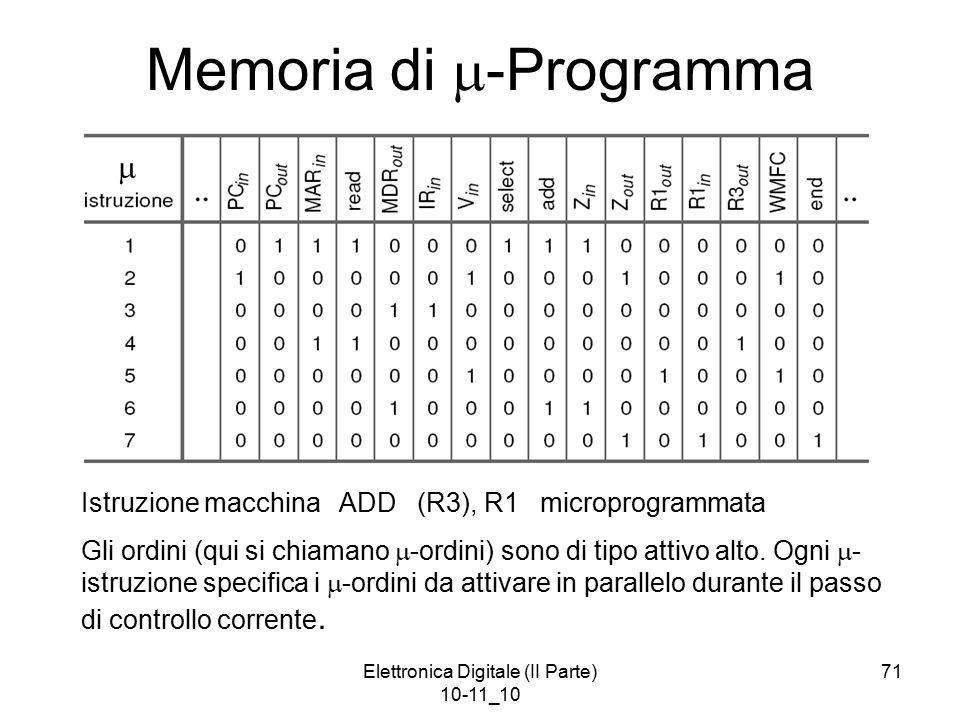 Elettronica Digitale (II Parte) 10-11_10 71 Memoria di  -Programma  Istruzione macchina ADD (R3), R1 microprogrammata Gli ordini (qui si chiamano  -ordini) sono di tipo attivo alto.