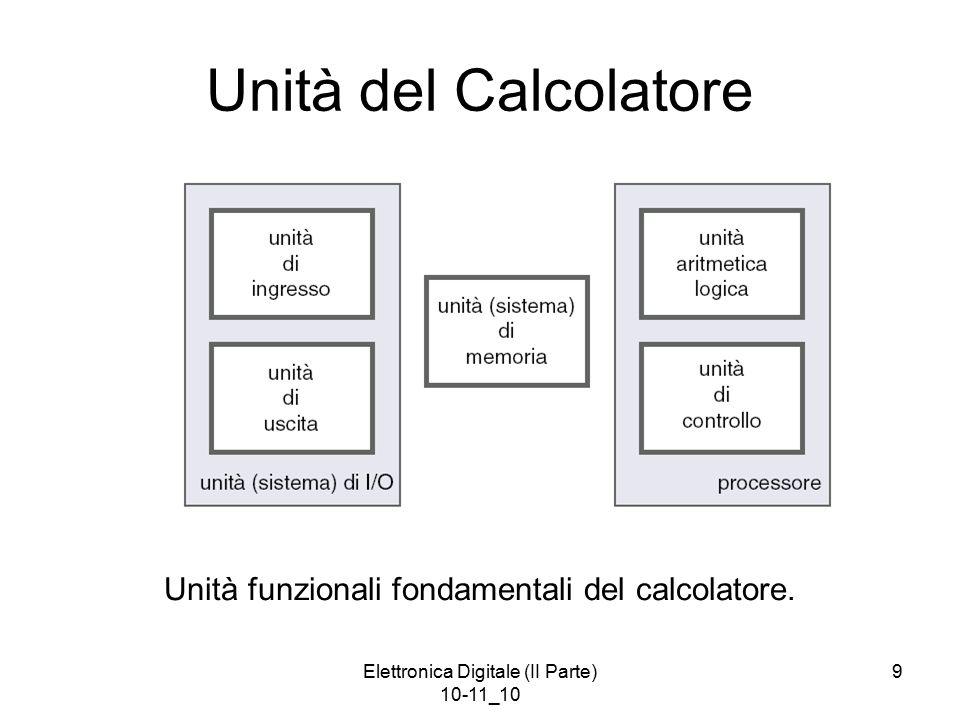 Elettronica Digitale (II Parte) 10-11_10 9 Unità del Calcolatore Unità funzionali fondamentali del calcolatore.