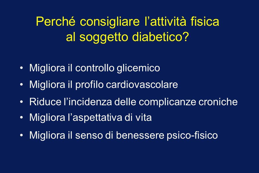 Perché consigliare l'attività fisica al soggetto diabetico? Migliora il controllo glicemico Migliora il profilo cardiovascolare Riduce l'incidenza del