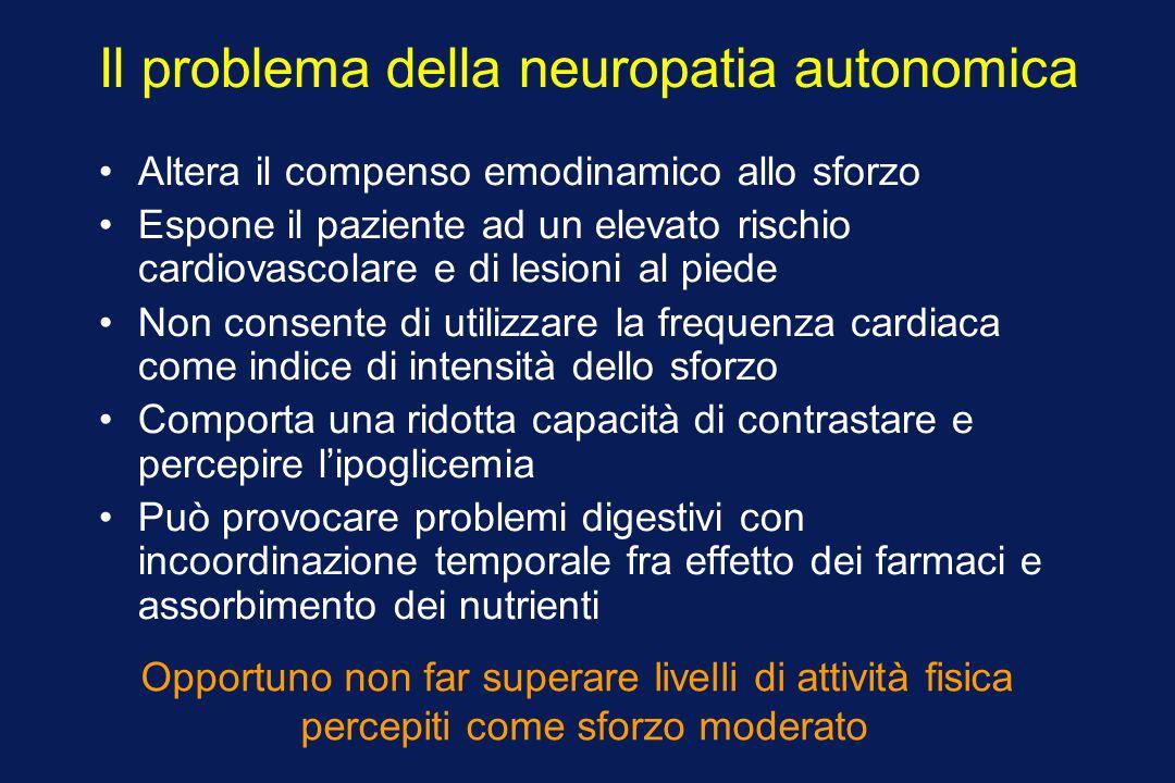 Il problema della neuropatia autonomica Altera il compenso emodinamico allo sforzo Espone il paziente ad un elevato rischio cardiovascolare e di lesio