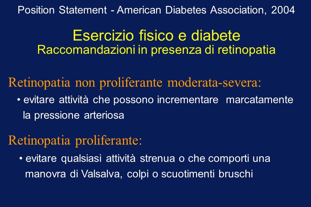 Position Statement - American Diabetes Association, 2004 Esercizio fisico e diabete Raccomandazioni in presenza di retinopatia evitare attività che po