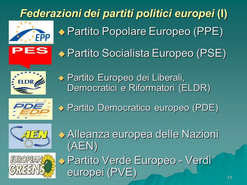 11 Federazioni dei partiti politici europei (I)  Partito Popolare Europeo (PPE)  Partito Socialista Europeo (PSE)  Partito Europeo dei Liberali, Democratici e Riformatori (ELDR)  Partito Democratico europeo (PDE)  Alleanza europea delle Nazioni (AEN)  Partito Verde Europeo - Verdi europei (PVE)