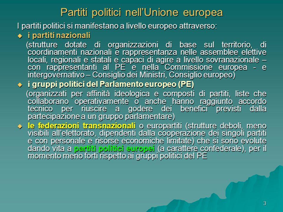 3 Partiti politici nell'Unione europea I partiti politici si manifestano a livello europeo attraverso:  i partiti nazionali (strutture dotate di organizzazioni di base sul territorio, di coordinamenti nazionali e rappresentanza nelle assemblee elettive locali, regionali e statali e capaci di agire a livello sovranazionale – con rappresentanti al PE e nella Commissione europea - e intergovernativo – Consiglio dei Ministri, Consiglio europeo) (strutture dotate di organizzazioni di base sul territorio, di coordinamenti nazionali e rappresentanza nelle assemblee elettive locali, regionali e statali e capaci di agire a livello sovranazionale – con rappresentanti al PE e nella Commissione europea - e intergovernativo – Consiglio dei Ministri, Consiglio europeo)  i gruppi politici del Parlamento europeo (PE) (organizzati per affinità ideologica e composti di partiti, liste che collaborano operativamente o anche hanno raggiunto accordo tecnico per riuscire a godere dei benefici previsti dalla partecipazione a un gruppo parlamentare) (organizzati per affinità ideologica e composti di partiti, liste che collaborano operativamente o anche hanno raggiunto accordo tecnico per riuscire a godere dei benefici previsti dalla partecipazione a un gruppo parlamentare)  le federazioni transnazionali o europartiti (strutture deboli, meno visibili all'elettorato, dipendenti dalla cooperazione dei singoli partiti e con personale e risorse economiche limitate) che si sono evolute dando vita a partiti politici europei (a carattere confederale), per il momento meno forti rispetto ai gruppi politici del PE