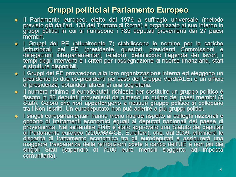 5 Gruppi politici al Parlamento Europeo (2007-2008) Gruppo del Partito popolare europeo e dei democratici europei (PPE –DE) Gruppo del Partito socialista europeo (PSE) Gruppo dell'Alleanza dei Democratici e dei Liberali per l'Europa (ALDE) Gruppo Unione per l'Europa delle Nazioni(UEN) Gruppo Verdi/Alleanza libera europea (Verdi/ALE) Gruppo confederale della Sinistra unitaria europea/Sinistra verde nordica (GUE/NGL) Gruppo Indipendenza/Democrazia (ID/DEM) Gruppo Identità/Tradizione/Sovranità (ITS) – nato nel gennaio 2007 e sciolto nel novembre dello stesso anno per defezione di deputati romeni a seguito affermazioni contro il popolo romeno dell'eurodeputata italiana Mussolini