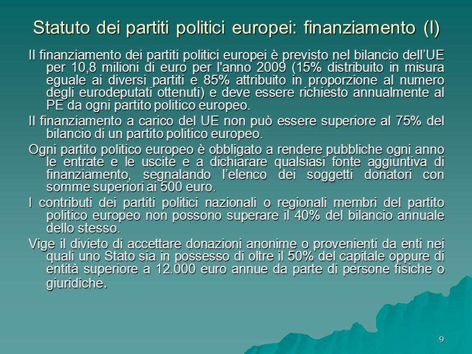 9 Statuto dei partiti politici europei: finanziamento (I) Il finanziamento dei partiti politici europei è previsto nel bilancio dell'UE per 10,8 milioni di euro per l anno 2009 (15% distribuito in misura eguale ai diversi partiti e 85% attribuito in proporzione al numero degli eurodeputati ottenuti) e deve essere richiesto annualmente al PE da ogni partito politico europeo.