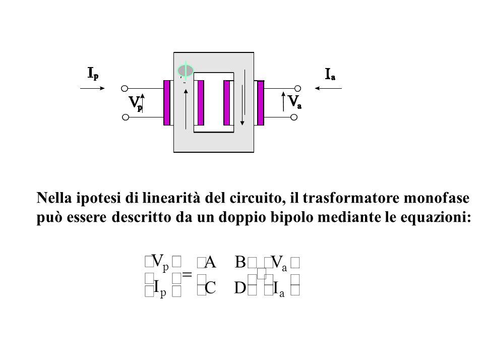 V I AB CD V I p p a a                     Nella ipotesi di linearità del circuito, il trasformatore monofase può essere descritto da un doppio bipolo mediante le equazioni: