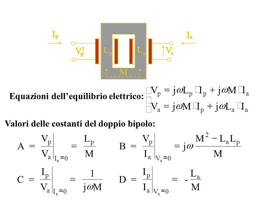 VjLIjMI VjMIjLI pppa apaa        Equazioni dell'equilibrio elettrico: Valori delle costanti del doppio bipolo: A= V V L M B = V I j MLL M C= I V 1 jM D= I I - L M p a I pp a V 2 ap p a I p a V a aa aa      00 00  