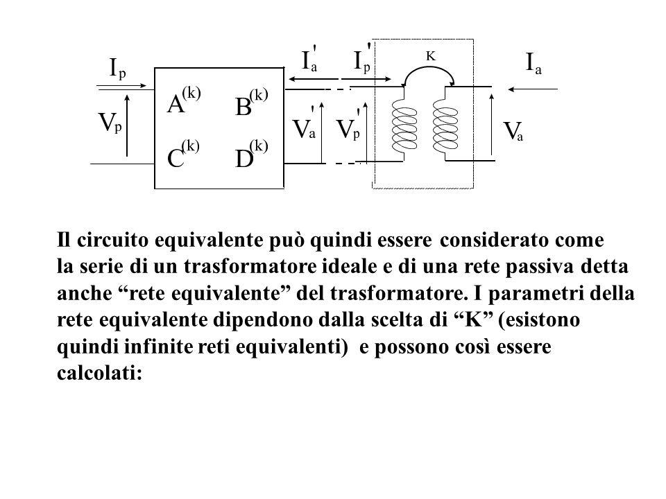 Il circuito equivalente può quindi essere considerato come la serie di un trasformatore ideale e di una rete passiva detta anche rete equivalente del trasformatore.