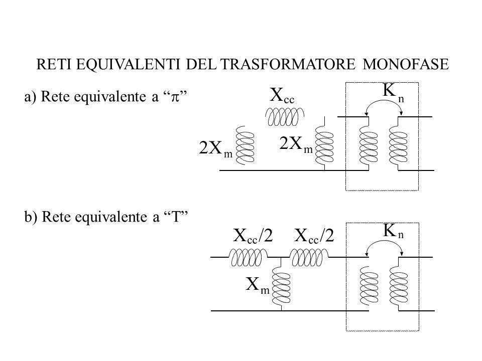 a) Rete equivalente a  b) Rete equivalente a T RETI EQUIVALENTI DEL TRASFORMATORE MONOFASE
