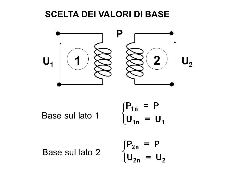 U2U2 U1U1 P 2 1 Base sul lato 2 Base sul lato 1 SCELTA DEI VALORI DI BASE