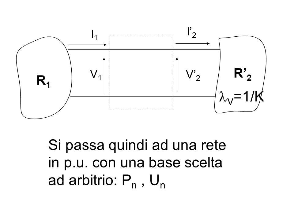 R1R1 R' 2 I' 2 I1I1 V' 2 V1V1 V =1/K Si passa quindi ad una rete in p.u. con una base scelta ad arbitrio: P n, U n