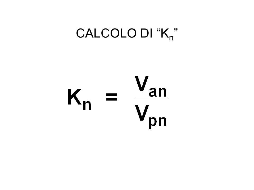 """CALCOLO DI """"K n """""""