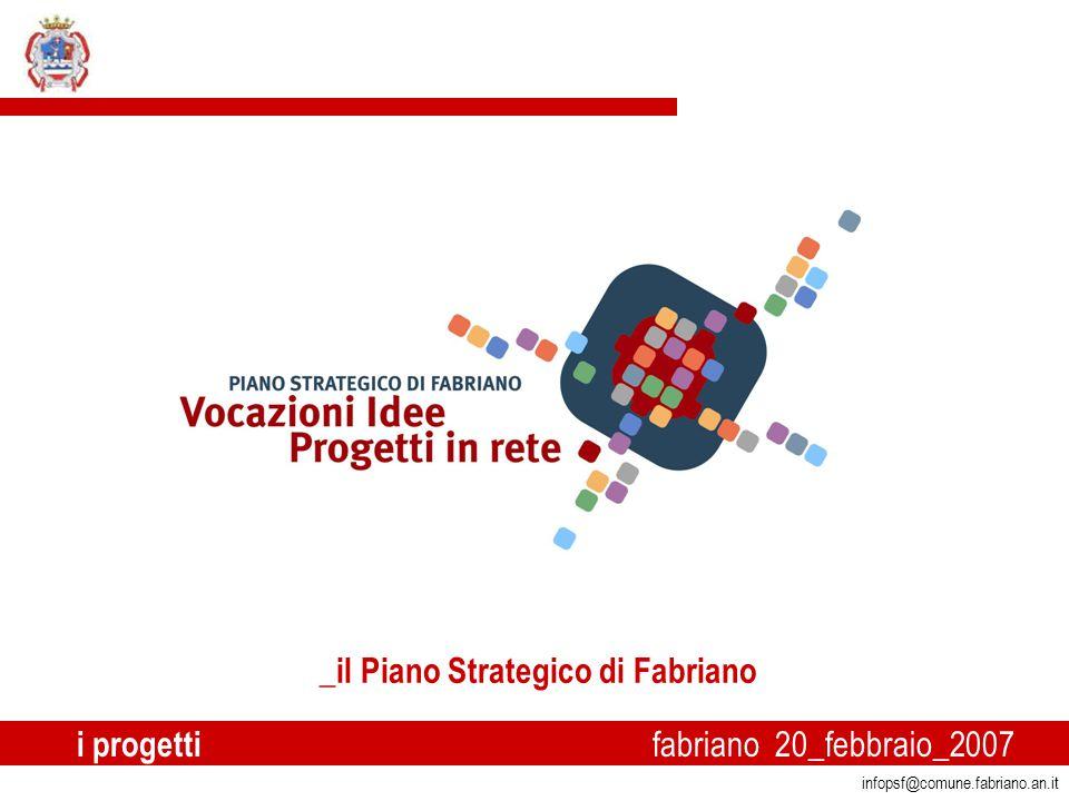1 infopsf@comune.fabriano.an.it i progetti fabriano 20_febbraio_2007 _il Piano Strategico di Fabriano
