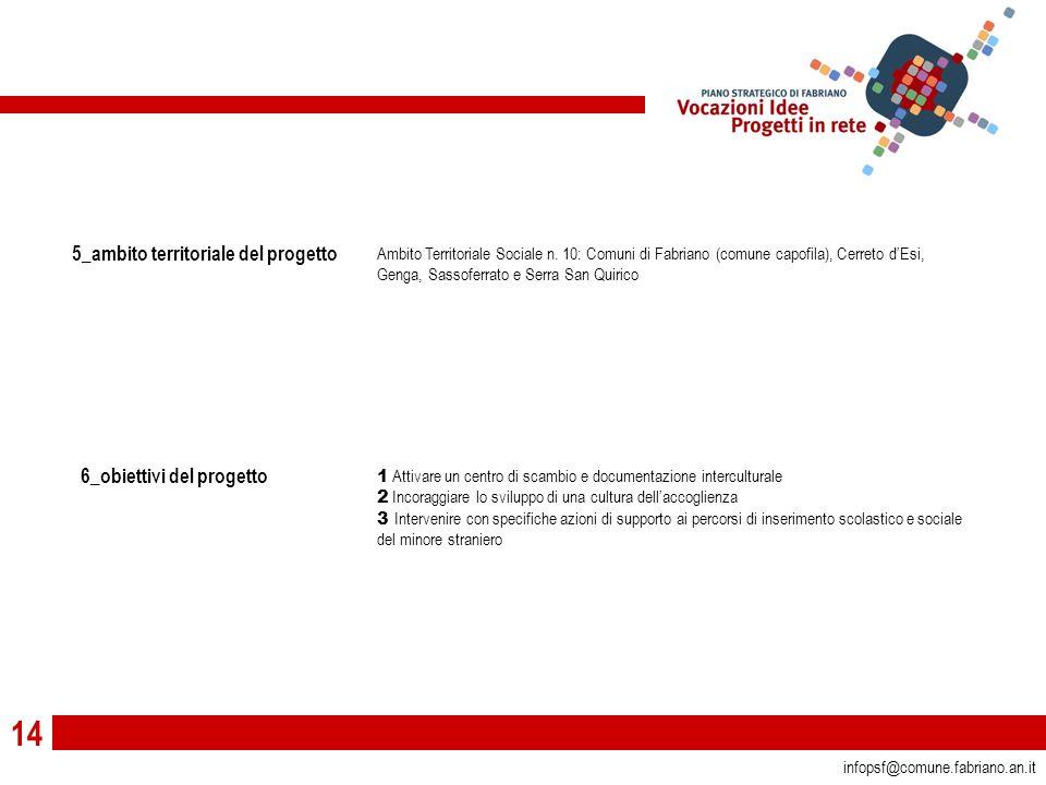 14 infopsf@comune.fabriano.an.it 5_ambito territoriale del progetto 6_obiettivi del progetto Ambito Territoriale Sociale n.
