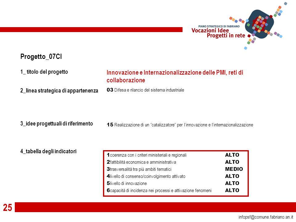 25 infopsf@comune.fabriano.an.it 1_ titolo del progetto 2_linea strategica di appartenenza 3_idee progettuali di riferimento 4_tabella degli indicatori Progetto_07CI Innovazione e Internazionalizzazione delle PMI, reti di collaborazione 03 Difesa e rilancio del sistema industriale 15 Realizzazione di un catalizzatore per l'innovazione e l'internazionalizzazione 1 coerenza con i criteri ministeriali e regionali ALTO 2 fattibilità economica e amministrativa ALTO 3 trasversalità tra più ambiti tematici MEDIO 4 livello di consenso/coinvolgimento attivato ALTO 5 livello di innovazione ALTO 6 capacità di incidenza nei processi e attivazione fenomeni ALTO