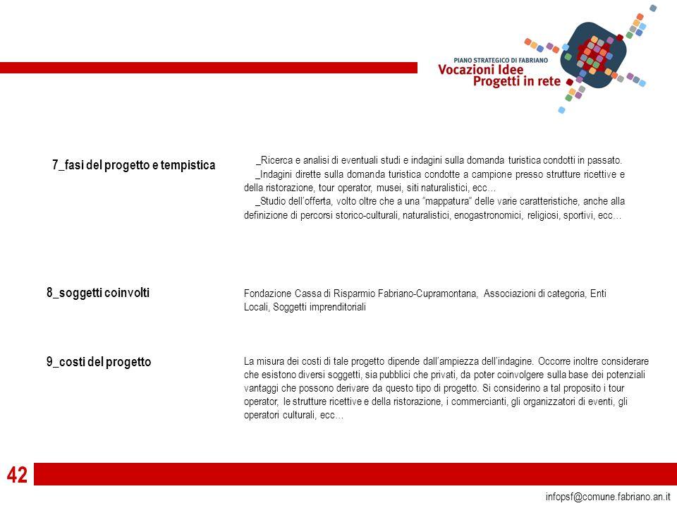 42 infopsf@comune.fabriano.an.it 7_fasi del progetto e tempistica 8_soggetti coinvolti 9_costi del progetto _Ricerca e analisi di eventuali studi e indagini sulla domanda turistica condotti in passato.