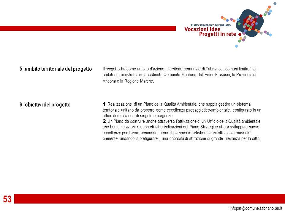 53 infopsf@comune.fabriano.an.it 5_ambito territoriale del progetto 6_obiettivi del progetto Il progetto ha come ambito d'azione il territorio comunale di Fabriano, i comuni limitrofi, gli ambiti amministrativi sovraordinati: Comunità Montana dell'Esino Frasassi, la Provincia di Ancona e la Regione Marche.