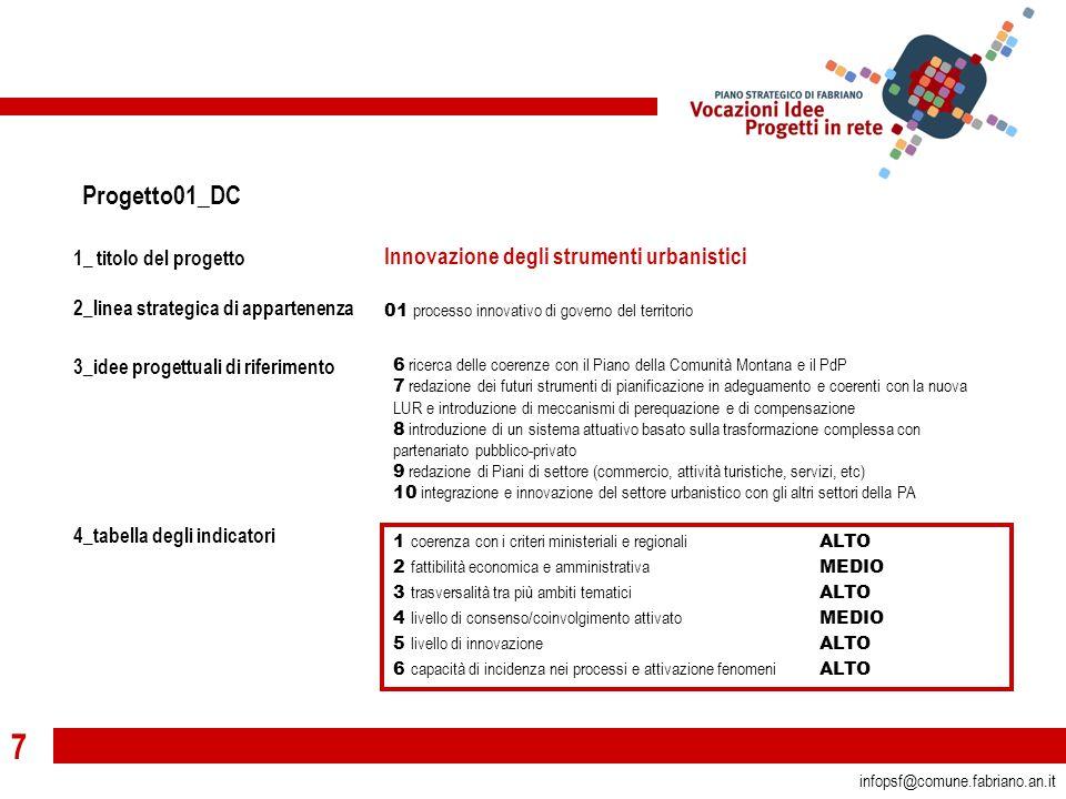 8 infopsf@comune.fabriano.an.it 5_ambito territoriale del progetto 6_obiettivi del progetto Il progetto, per la maggior parte delle sue attività, si svolge nell'ambito dei confini amministrativi.