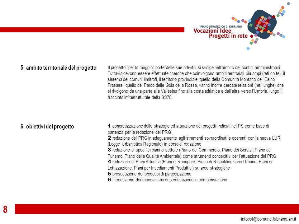 9 infopsf@comune.fabriano.an.it 7_fasi del progetto e tempistica 8_soggetti coinvolti 9_costi del progetto 1 attività di raccordo fra il processo del PS e l'attivazione del PRG ( 6 mesi ) 2 attività di redazione del PRG integrata al SIT_Sistema Informativo Territoriale Piano Strutturale+Piano Operativo ( 12 + 6 mesi ) 3a attività di redazione dei Piani di Settore (Piano del Commercio, Piano dei Servizi, Piano del Turismo, Piano della Qualità Ambientale) 3b attività di redazione dei Piani Attuativi (Piani di Recupero, Piano di Riqualificazione Urbana, Piani di Lottizzazione, Piani per Insediamenti Produttivi) 4 attività di gestione del PRG ( tempi attività 3a + 3b + 4 entro 60 mesi ) 5 attività di attuazione delle previsioni di PRG ( tempi per realizzazione interventi ) 1 Amministrazione comunale di Fabriano, 2 Provincia di Ancona, 3 Regione Marche, 4 Comunità Montana Esino-Frasassi, 5 Parco della Gola della Rossa e Frasassi, 6 Comuni limitrofi, 7 Comuni di Jesi e Ancona, 8 comunità locale (cittadinanza, associazioni culturali, civili e religiose), 9 stakeholders (associazioni di categoria, sindacati, camera di commercio) 10 soggetti privati attuatori 1 attivitàcosti incarichi professionali di consulenza ricavi ulteriori finanziamenti MIITT 2 attività costiincarichi professionali di progettazione 3a attività costi incarichi professionali di progettazione ricavifinanziamenti per ricerche UE-Regione Marche 3b attività costi incarichi professionali di progettazione (pubblici) ricaviIncarichi professionali di progettazione (privati) 4 attività costifunzionamento dell'ufficio di Piano ricavooneri di urbanizzazione, aree e opere a standard 5 attività costi funzionamento dell'ufficio di Piano ricavoindotto economico del comparto edilizio