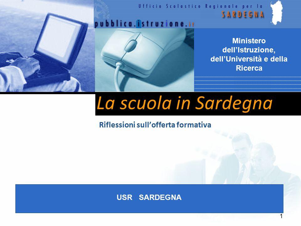 Company LOGO 1 La scuola in Sardegna Riflessioni sull'offerta formativa USR SARDEGNA Ministero dell'Istruzione, dell'Università e della Ricerca