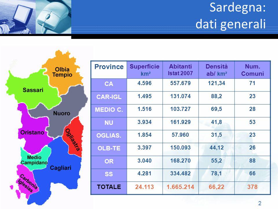 2 Sardegna: dati generali Province Superficie km² Abitanti Istat 2007 Densità ab/ km² Num. Comuni CA 4.596557.679121,3471 CAR-IGL 1.495131.07488,223 M